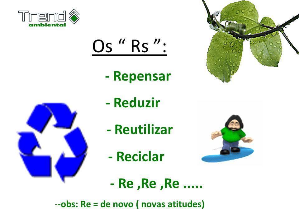 -obs: Re = de novo ( novas atitudes)
