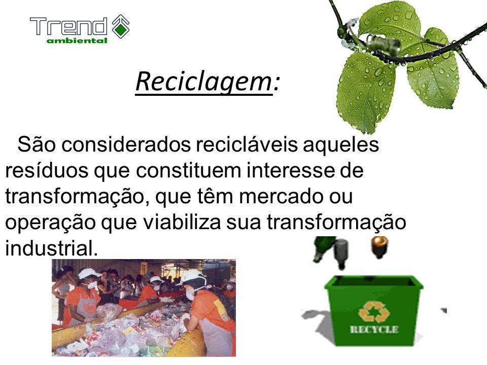Reciclagem: