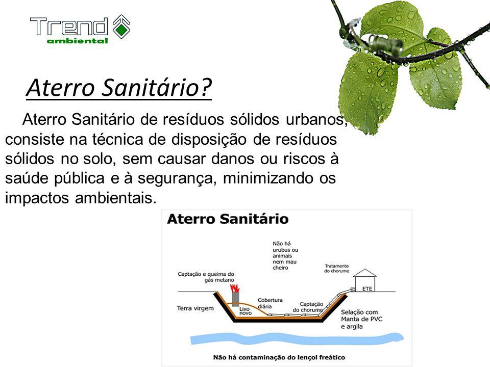 Aterro Sanitário Aterro Sanitário de resíduos sólidos urbanos,