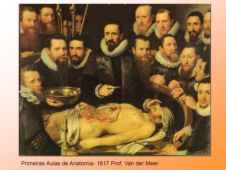 Primeiras Aulas de Anatomia- 1617 Prof. Van der Meer