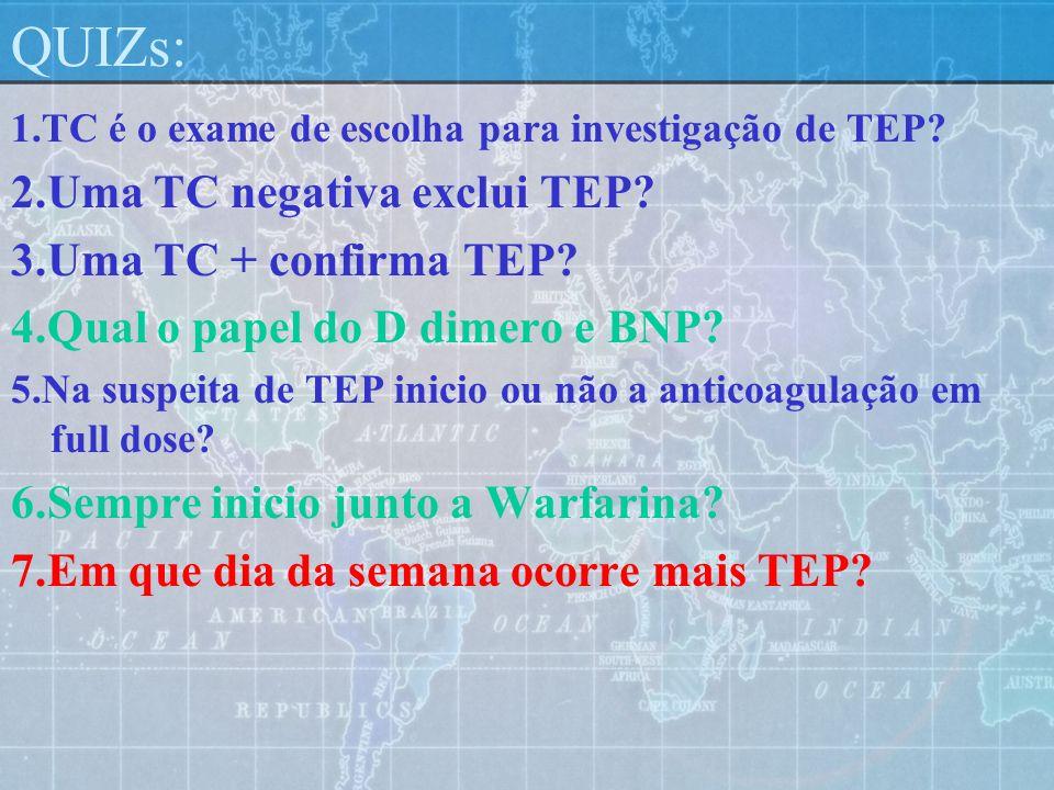 QUIZs: 2.Uma TC negativa exclui TEP 3.Uma TC + confirma TEP