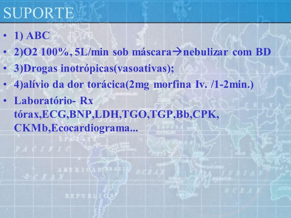 SUPORTE 1) ABC 2)O2 100%, 5L/min sob máscaranebulizar com BD