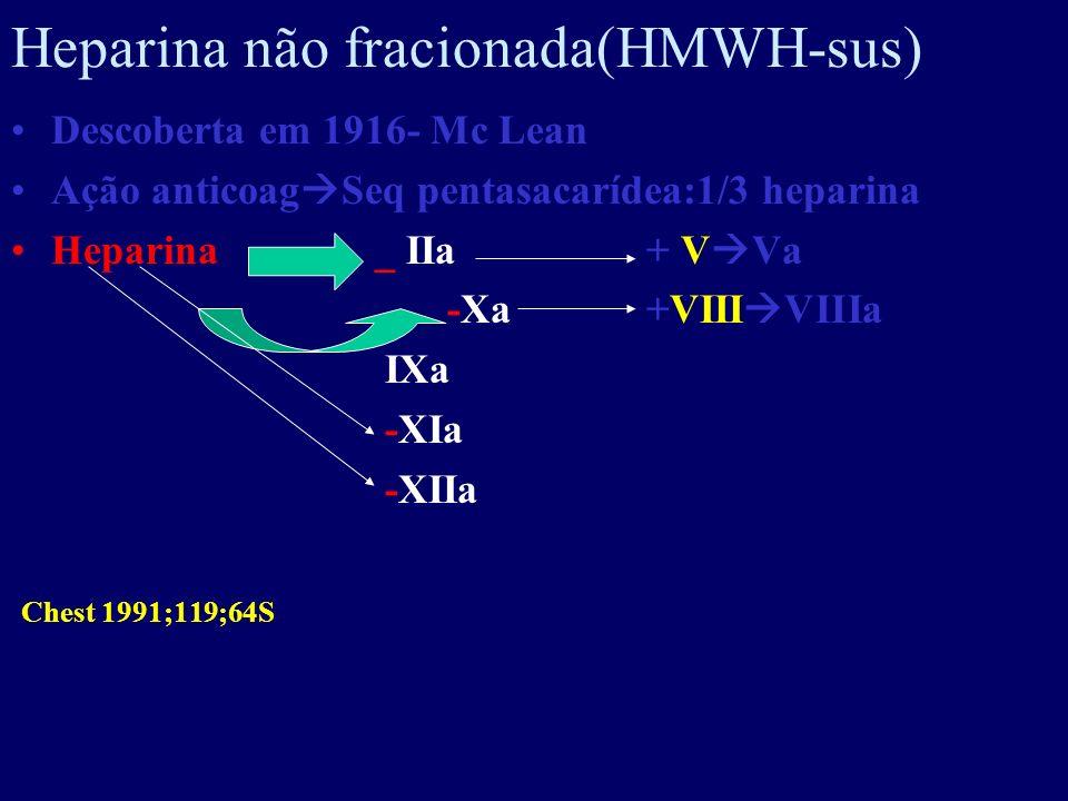 Heparina não fracionada(HMWH-sus)