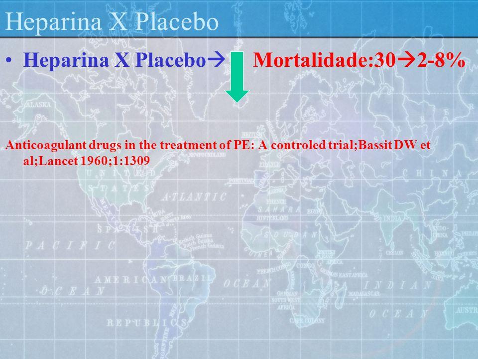 Heparina X Placebo Heparina X Placebo Mortalidade:302-8%