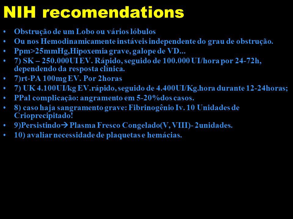 NIH recomendations Obstrução de um Lobo ou vários lóbulos
