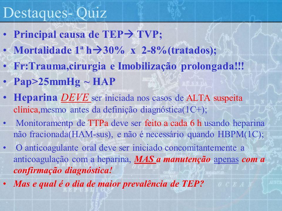Destaques- Quiz Principal causa de TEP TVP;