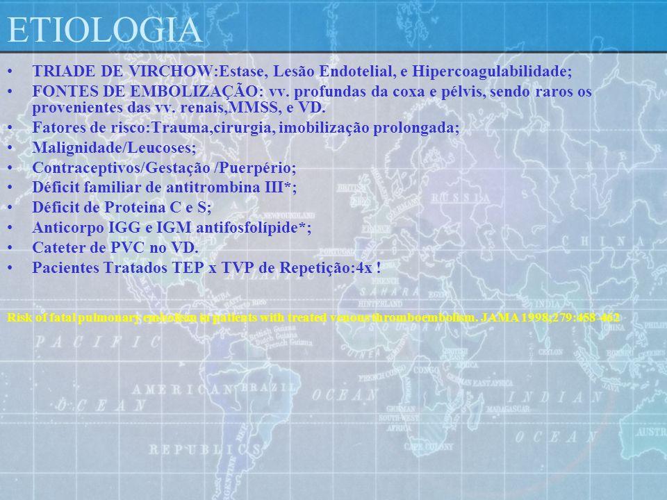 ETIOLOGIA TRIADE DE VIRCHOW:Estase, Lesão Endotelial, e Hipercoagulabilidade;
