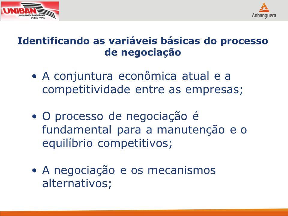 Identificando as variáveis básicas do processo de negociação
