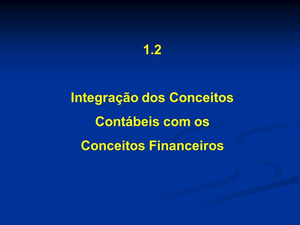 Integração dos Conceitos Contábeis com os Conceitos Financeiros