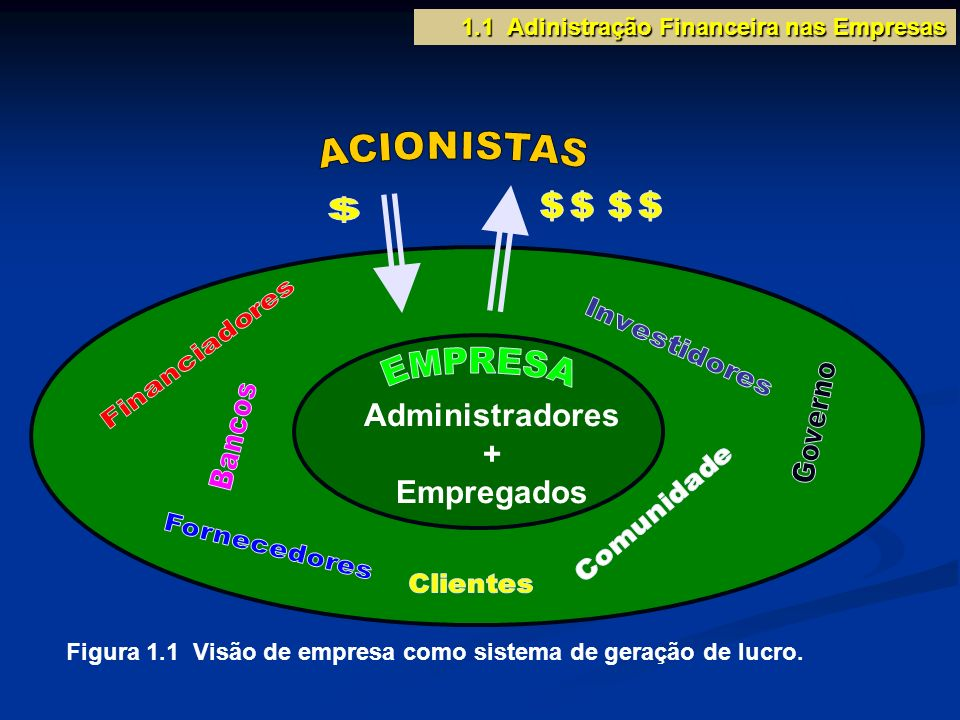 Administradores + Empregados