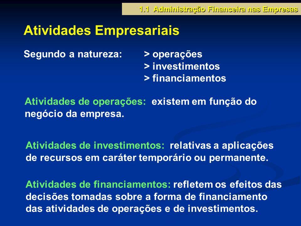 Atividades Empresariais
