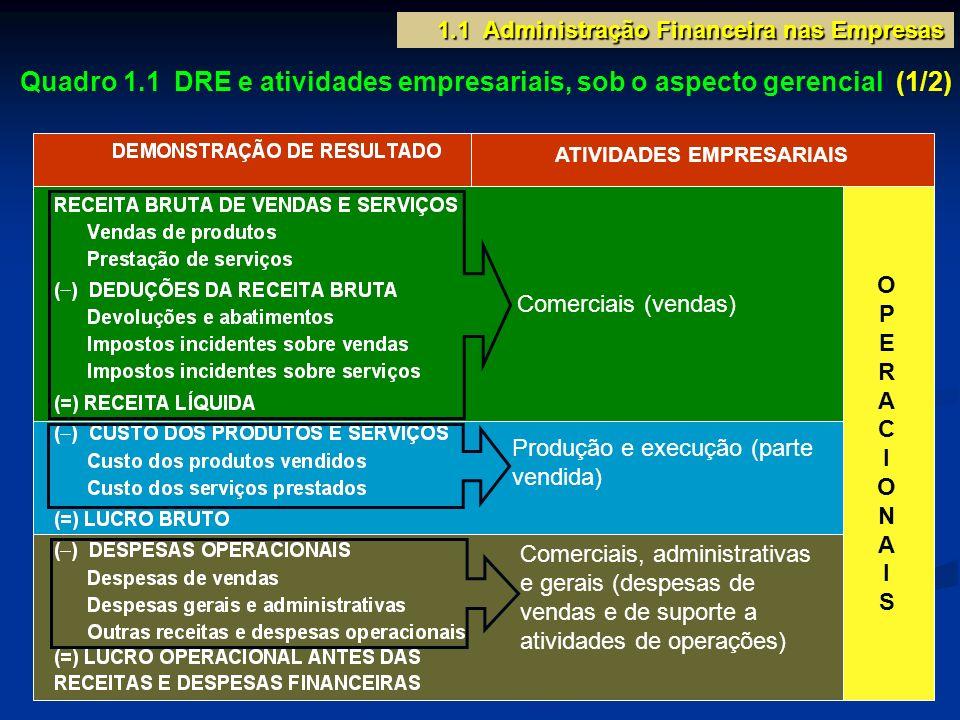1.1 Administração Financeira nas Empresas
