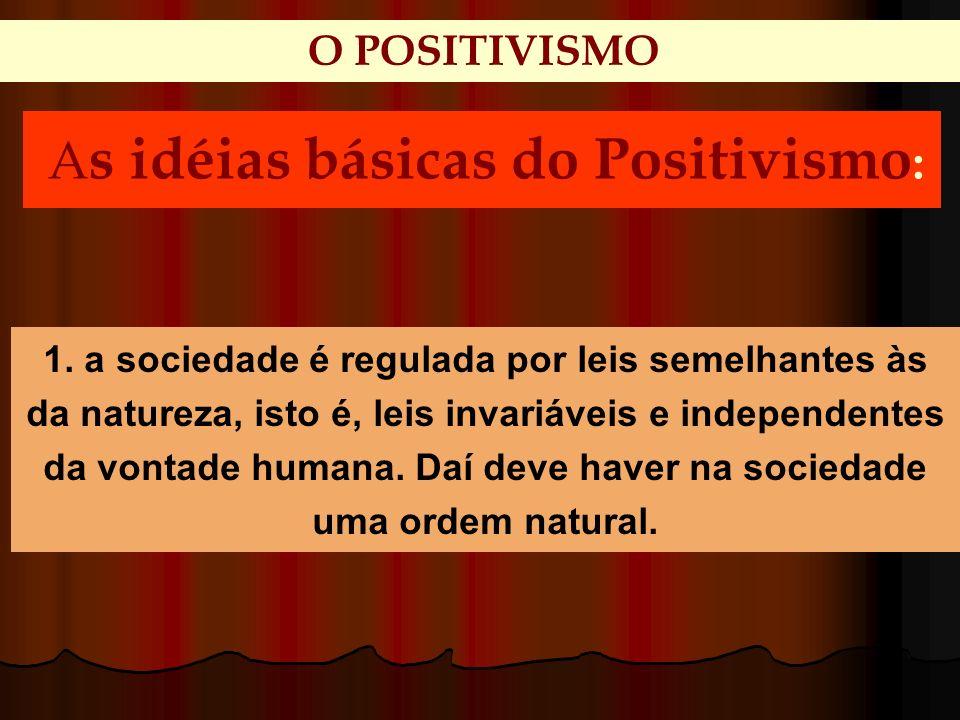 As idéias básicas do Positivismo: