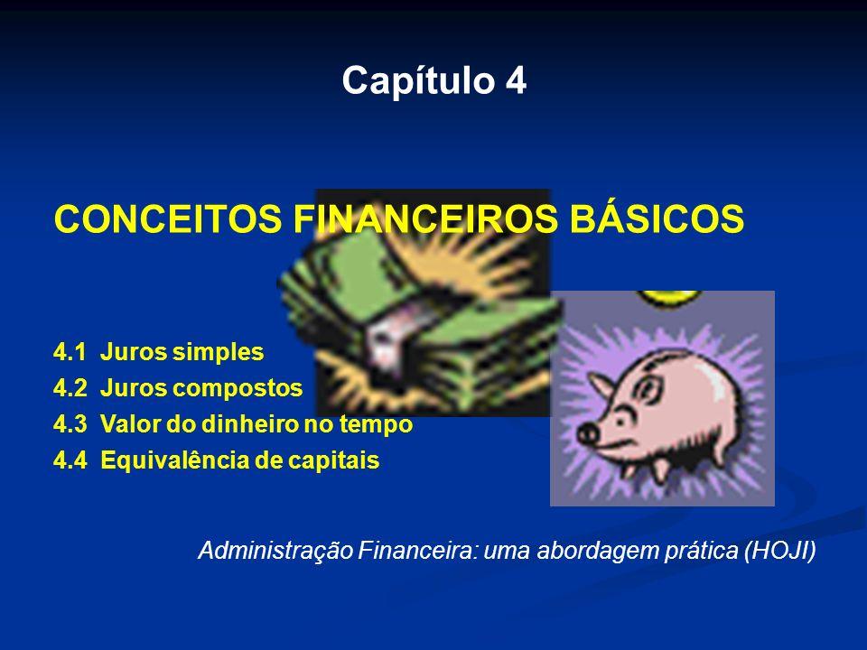 CONCEITOS FINANCEIROS BÁSICOS
