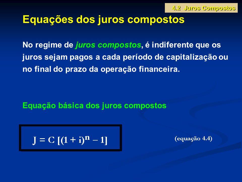 Equações dos juros compostos