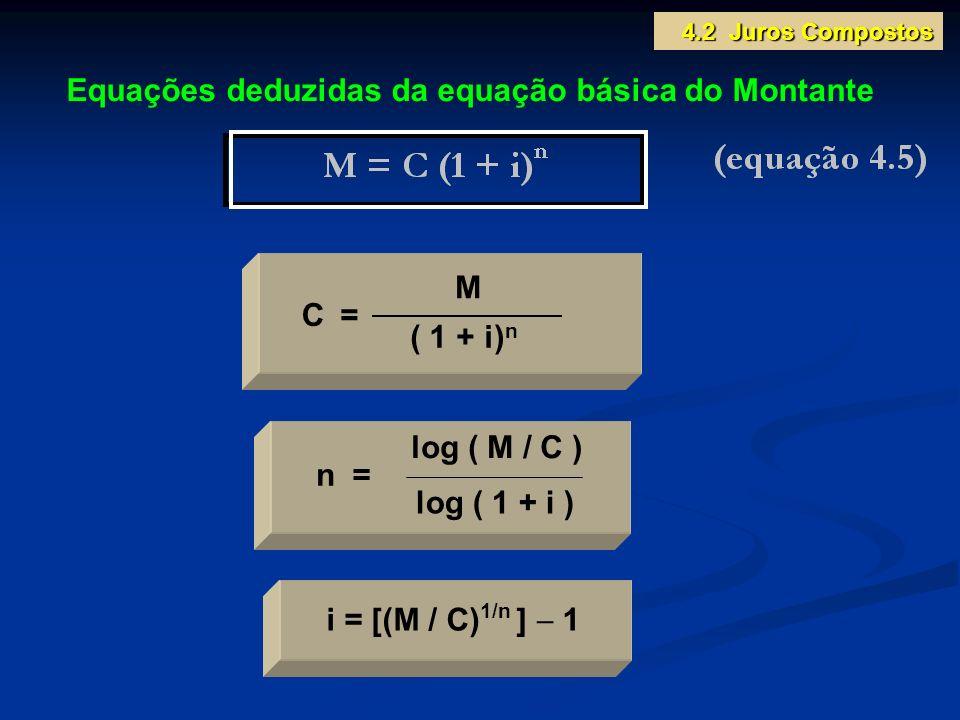 Equações deduzidas da equação básica do Montante