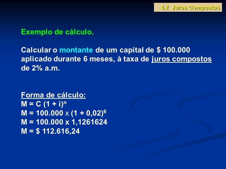 4.2 Juros Compostos Exemplo de cálculo.