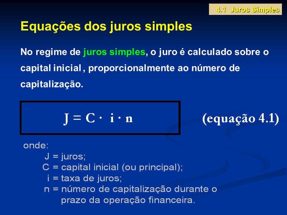 Equações dos juros simples