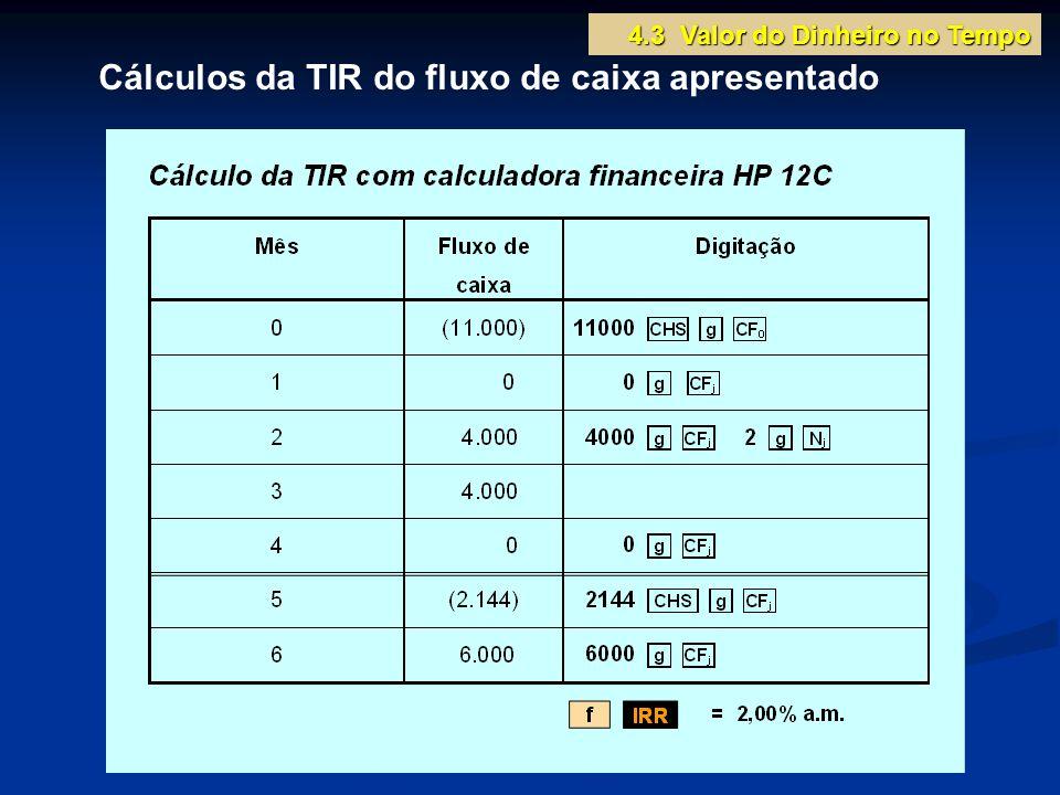 Cálculos da TIR do fluxo de caixa apresentado