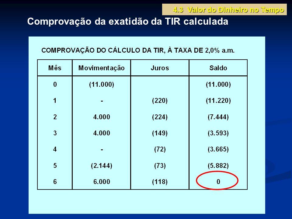 Comprovação da exatidão da TIR calculada