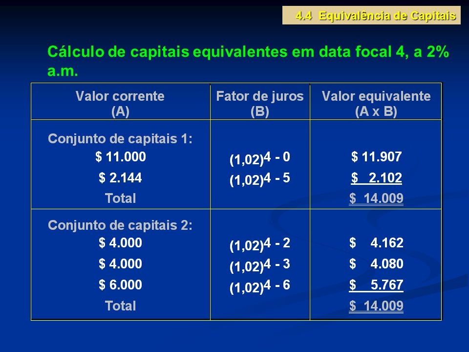 Cálculo de capitais equivalentes em data focal 4, a 2% a.m.