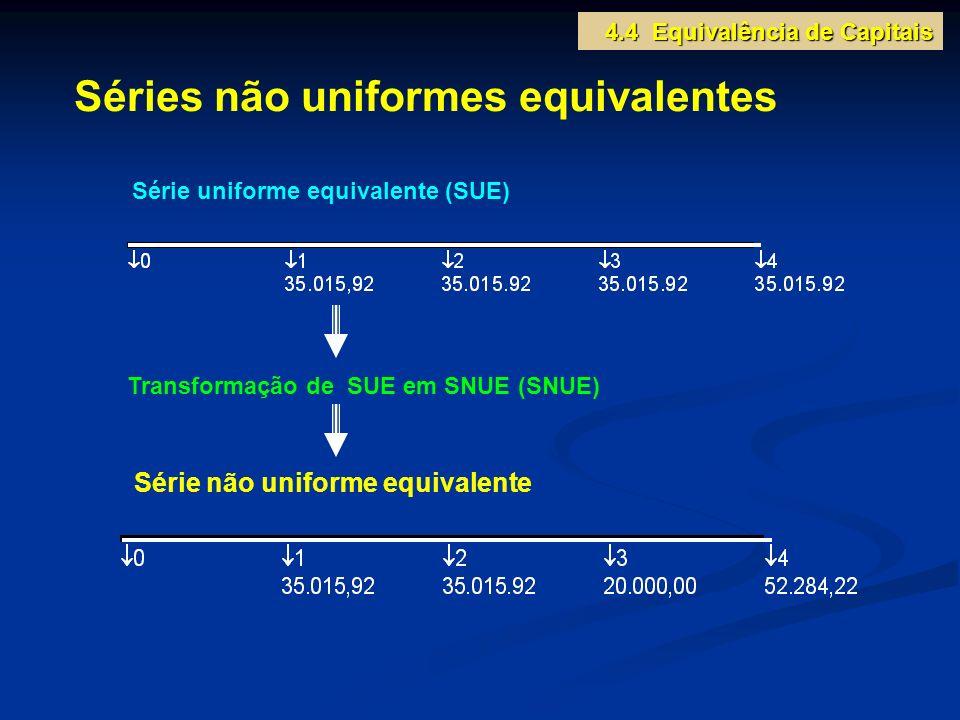 Séries não uniformes equivalentes