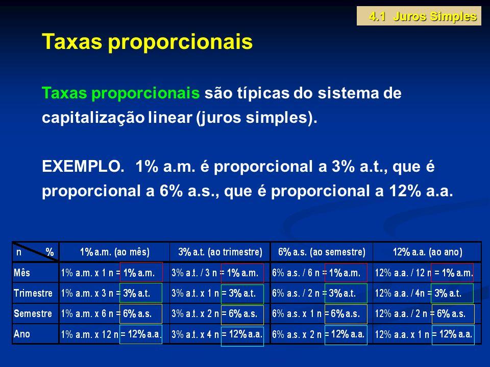 4.1 Juros Simples Taxas proporcionais. Taxas proporcionais são típicas do sistema de capitalização linear (juros simples).