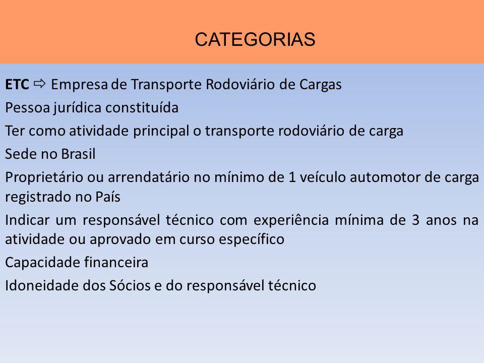 CATEGORIAS ETC  Empresa de Transporte Rodoviário de Cargas