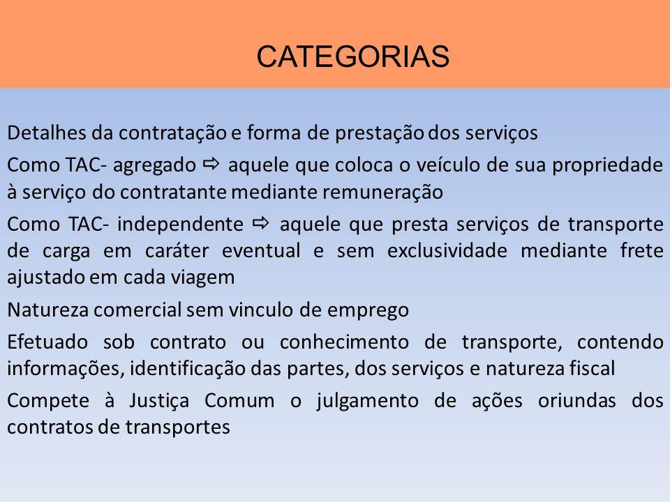 CATEGORIAS Detalhes da contratação e forma de prestação dos serviços
