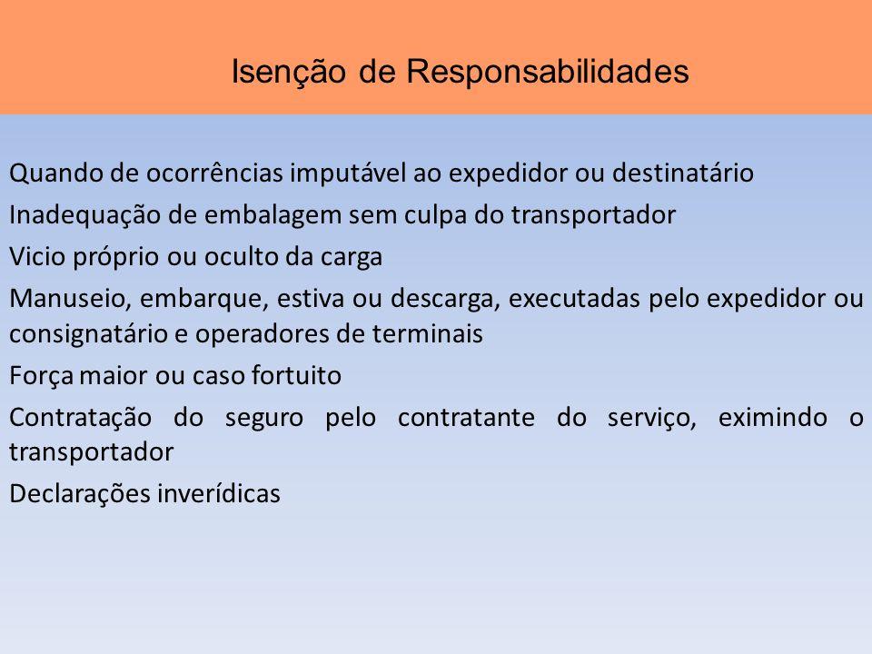Isenção de Responsabilidades