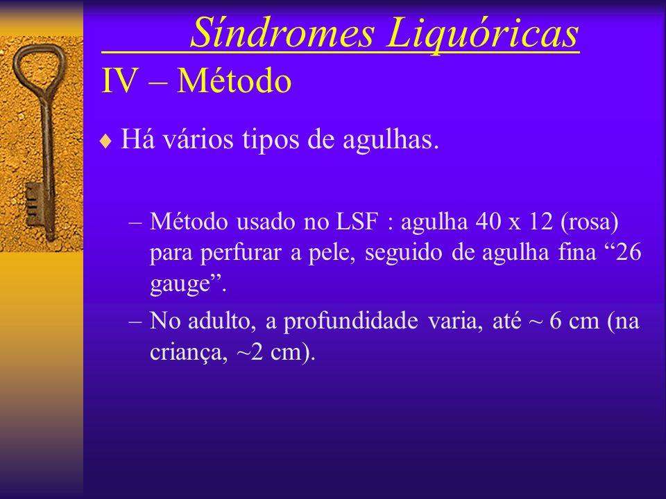Síndromes Liquóricas IV – Método