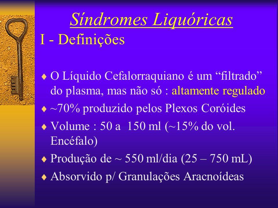 Síndromes Liquóricas I - Definições