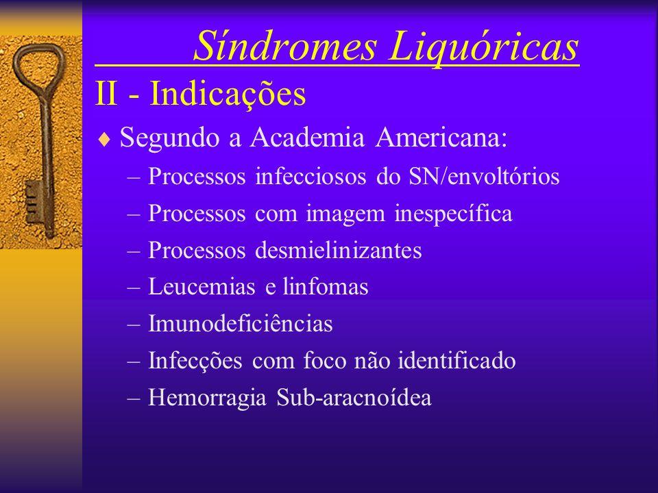 Síndromes Liquóricas II - Indicações