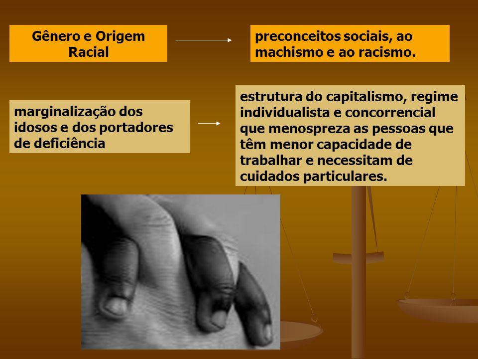 Gênero e Origem Racial preconceitos sociais, ao machismo e ao racismo.