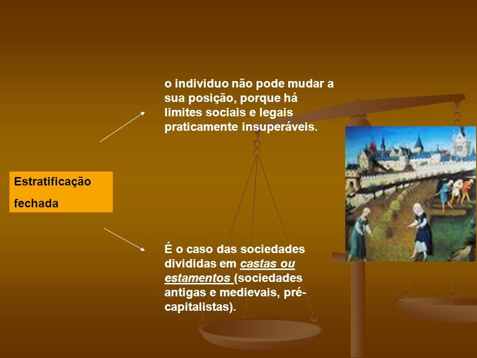 o individuo não pode mudar a sua posição, porque há limites sociais e legais praticamente insuperáveis.
