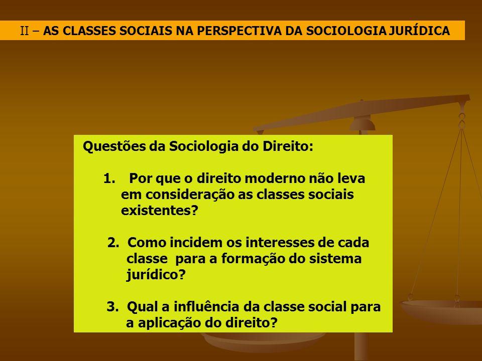 Questões da Sociologia do Direito: