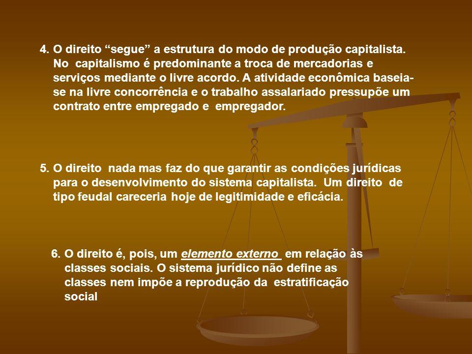 4. O direito segue a estrutura do modo de produção capitalista.