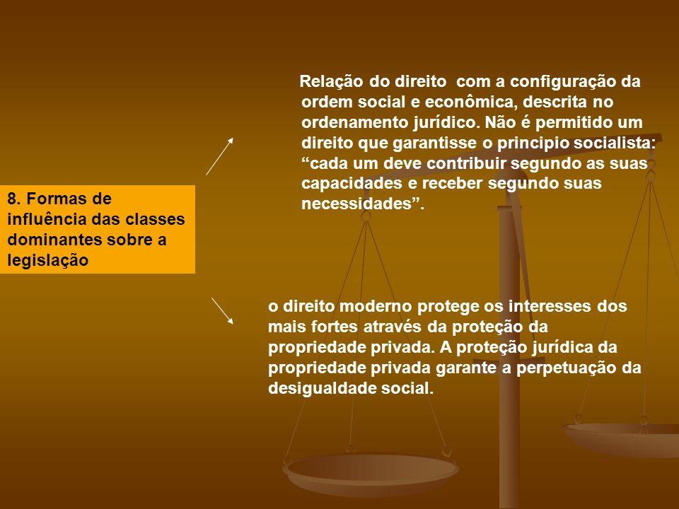 Relação do direito com a configuração da ordem social e econômica, descrita no ordenamento jurídico. Não é permitido um direito que garantisse o principio socialista: cada um deve contribuir segundo as suas capacidades e receber segundo suas necessidades .