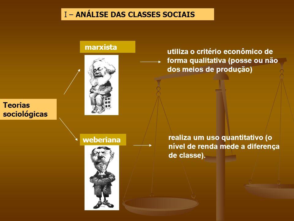 I – ANÁLISE DAS CLASSES SOCIAIS