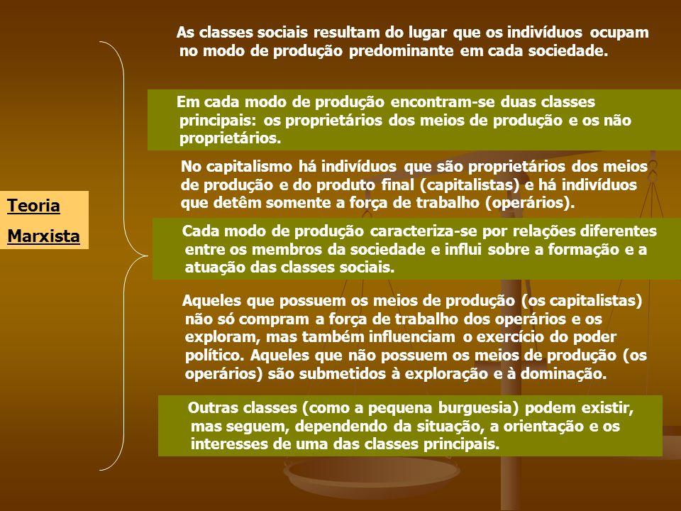 As classes sociais resultam do lugar que os indivíduos ocupam no modo de produção predominante em cada sociedade.
