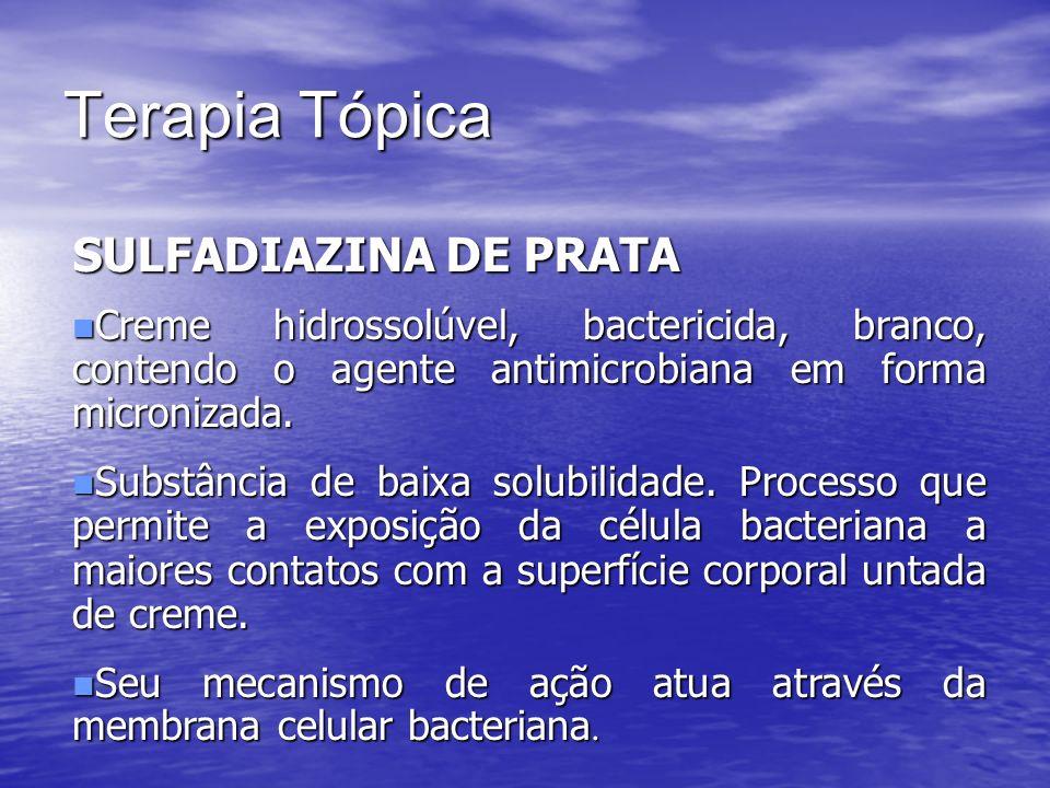 Terapia Tópica SULFADIAZINA DE PRATA