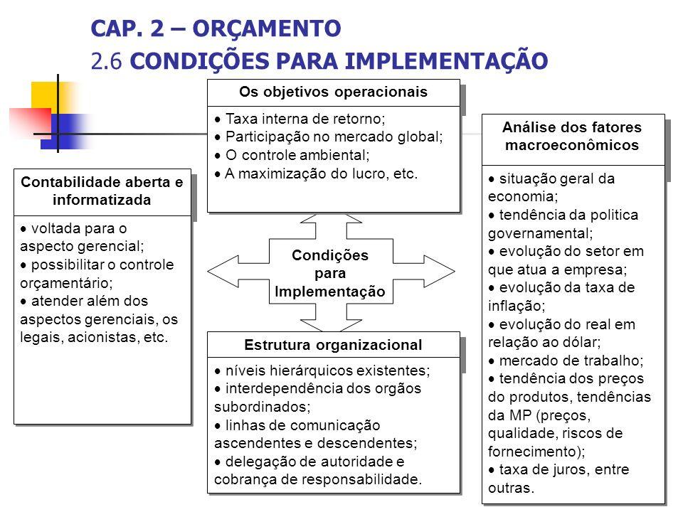 CAP. 2 – ORÇAMENTO 2.6 CONDIÇÕES PARA IMPLEMENTAÇÃO