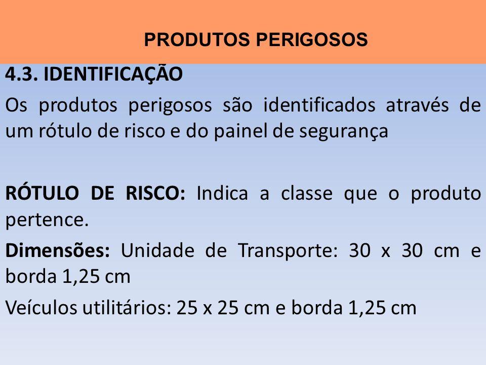 RÓTULO DE RISCO: Indica a classe que o produto pertence.