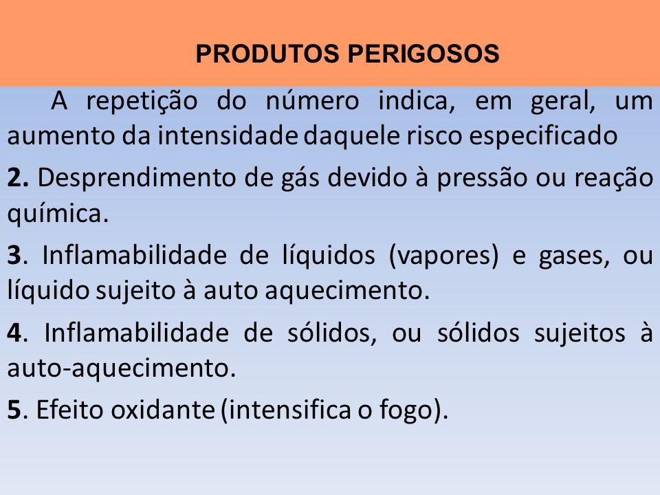 2. Desprendimento de gás devido à pressão ou reação química.