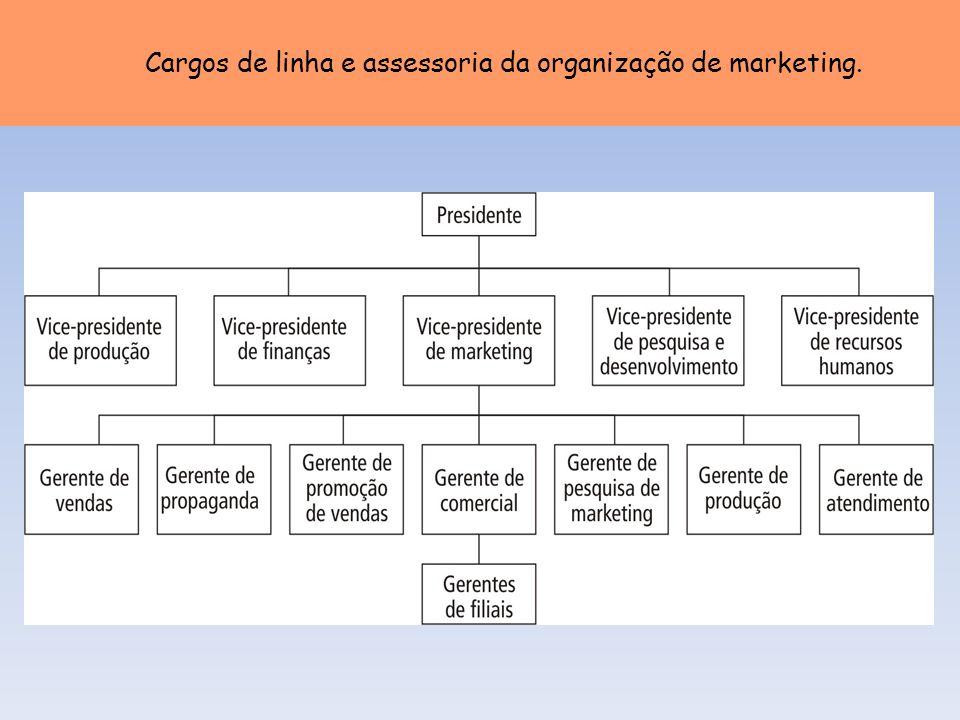 Cargos de linha e assessoria da organização de marketing.