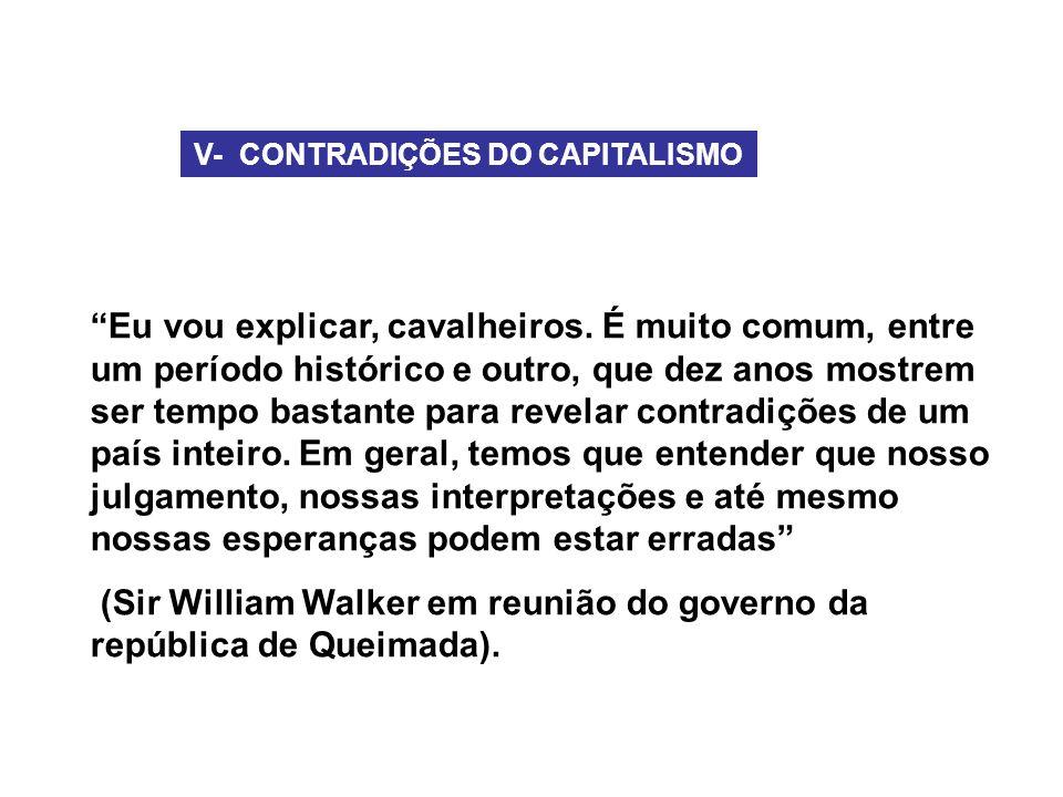 V- CONTRADIÇÕES DO CAPITALISMO