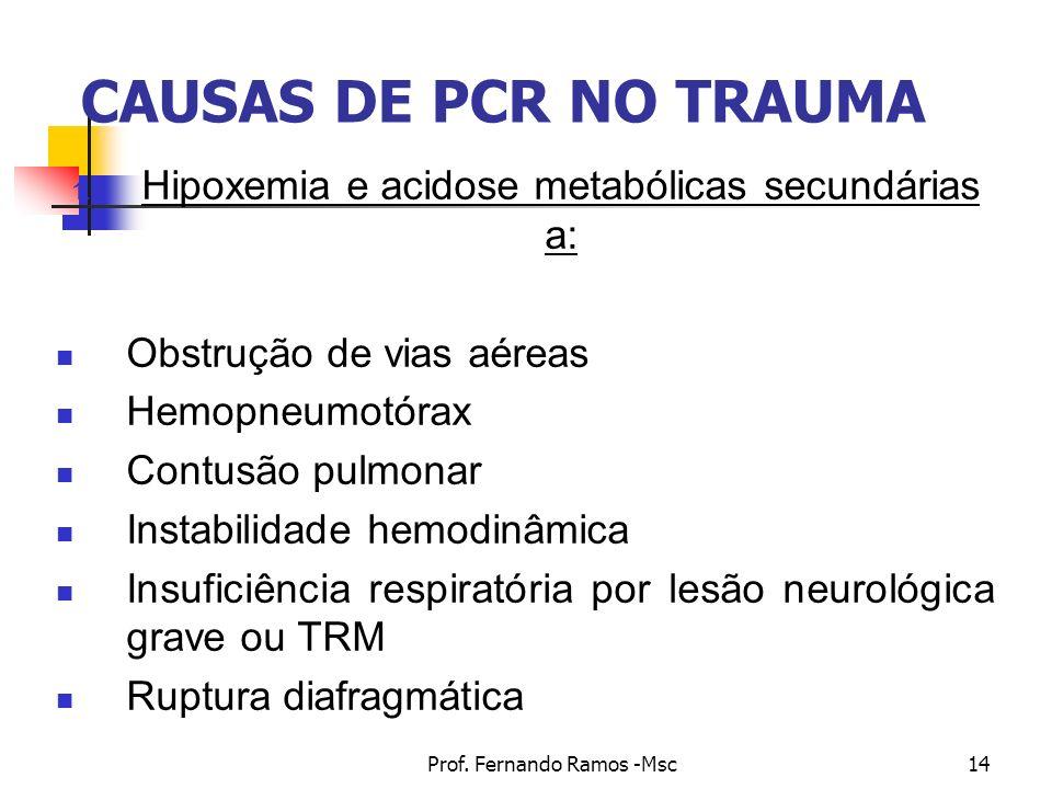 CAUSAS DE PCR NO TRAUMA Hipoxemia e acidose metabólicas secundárias a: