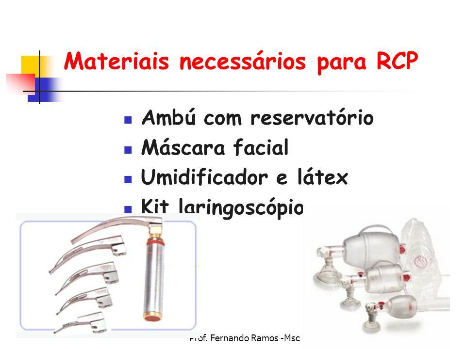 Materiais necessários para RCP