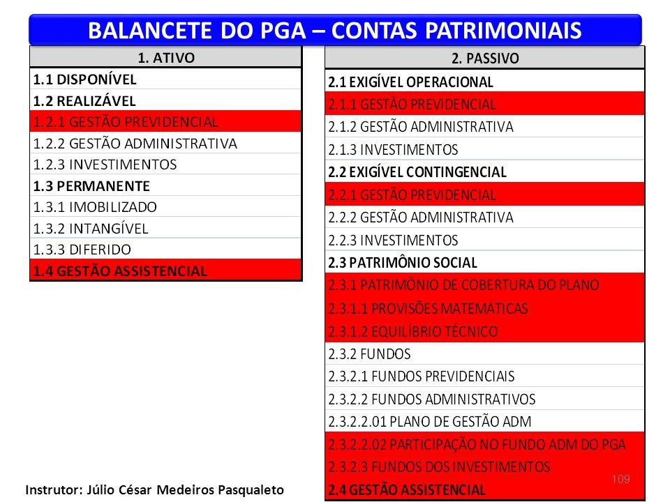 BALANCETE DO PGA – CONTAS PATRIMONIAIS