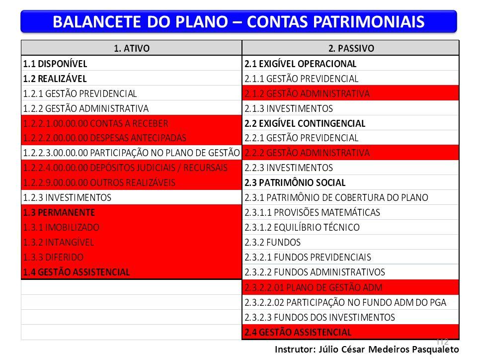 BALANCETE DO PLANO – CONTAS PATRIMONIAIS